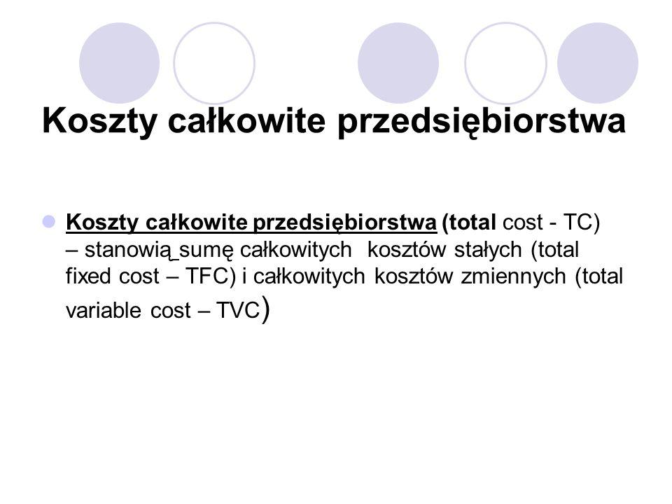 Koszty całkowite przedsiębiorstwa Koszty całkowite przedsiębiorstwa (total cost - TC) – stanowią sumę całkowitych kosztów stałych (total fixed cost –