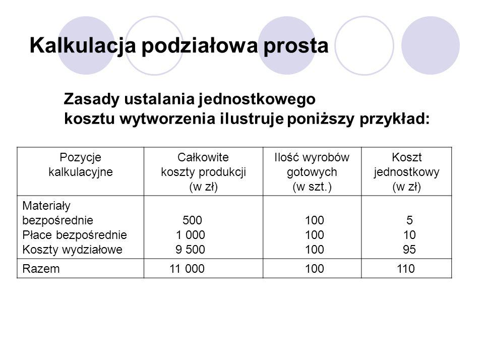 Kalkulacja podziałowa prosta Zasady ustalania jednostkowego kosztu wytworzenia ilustruje poniższy przykład: Pozycje kalkulacyjne Całkowite koszty prod