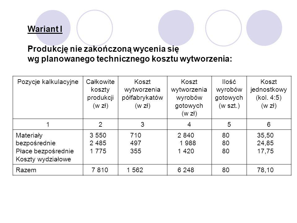 Wariant I Produkcję nie zakończoną wycenia się wg planowanego technicznego kosztu wytworzenia: Pozycje kalkulacyjneCałkowite koszty produkcji (w zł) K