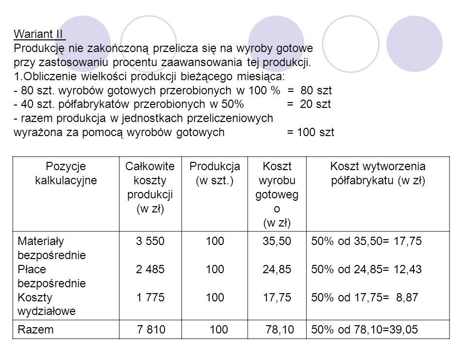 Wariant II Produkcję nie zakończoną przelicza się na wyroby gotowe przy zastosowaniu procentu zaawansowania tej produkcji. 1.Obliczenie wielkości prod