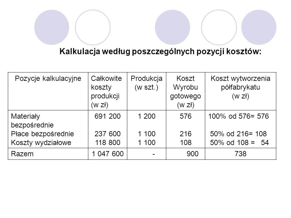 Kalkulacja według poszczególnych pozycji kosztów: Pozycje kalkulacyjneCałkowite koszty produkcji (w zł) Produkcja (w szt.) Koszt Wyrobu gotowego (w zł