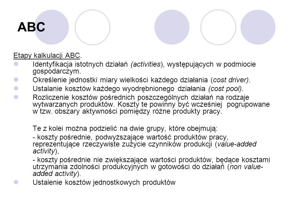 ABC Etapy kalkulacji ABC. Identyfikacja istotnych działań (activities), występujących w podmiocie gospodarczym. Określenie jednostki miary wielkości k