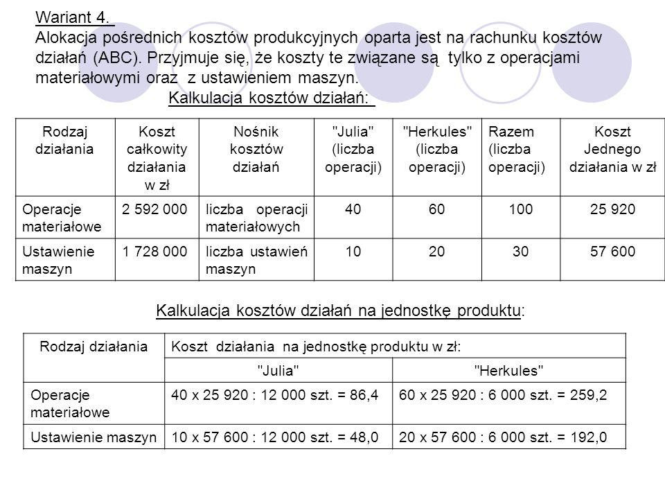 Wariant 4. Alokacja pośrednich kosztów produkcyjnych oparta jest na rachunku kosztów działań (ABC). Przyjmuje się, że koszty te związane są tylko z op