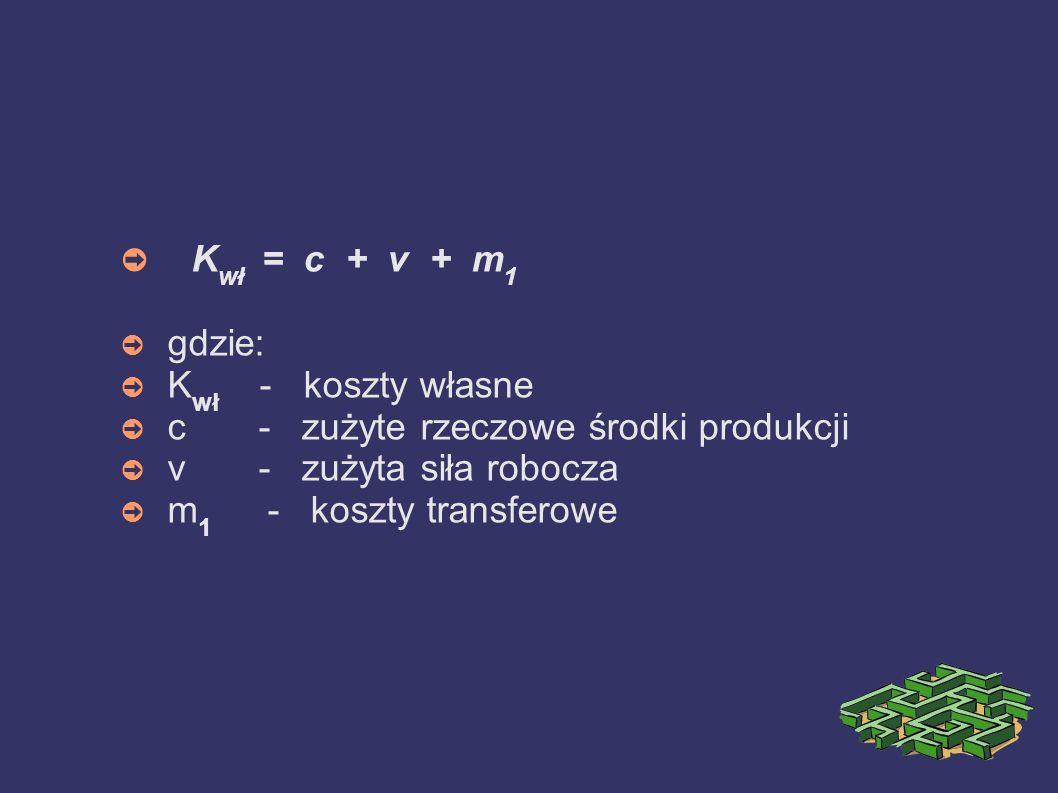 K wł = c + v + m 1 gdzie: K wł - koszty własne c - zużyte rzeczowe środki produkcji v - zużyta siła robocza m 1 - koszty transferowe