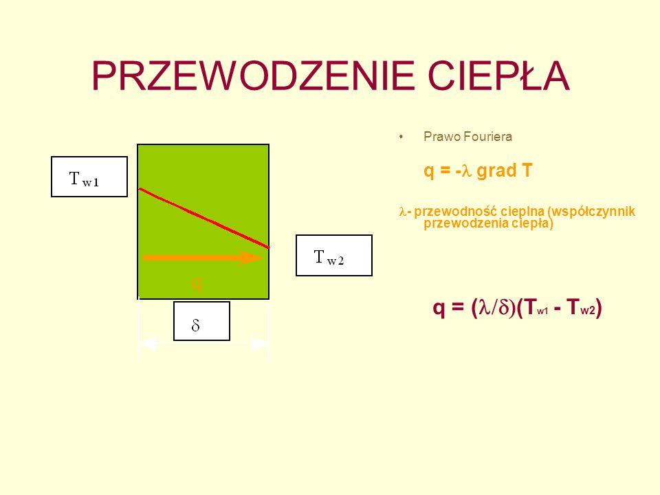 PRZEWODZENIE CIEPŁA q Prawo Fouriera q = - grad T - przewodność cieplna (współczynnik przewodzenia ciepła) q = ( (T w1 - T w2 )