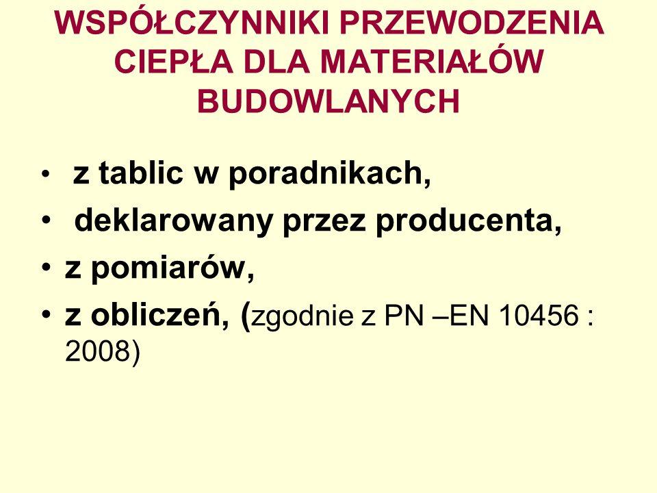WSPÓŁCZYNNIKI PRZEWODZENIA CIEPŁA DLA MATERIAŁÓW BUDOWLANYCH z tablic w poradnikach, deklarowany przez producenta, z pomiarów, z obliczeń, ( zgodnie z