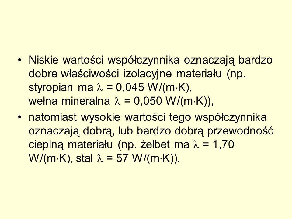 Niskie wartości współczynnika oznaczają bardzo dobre właściwości izolacyjne materiału (np. styropian ma = 0,045 W/(m K), wełna mineralna = 0,050 W/(m