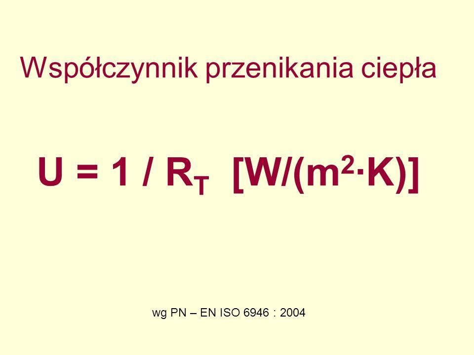 Współczynnik przenikania ciepła U = 1 / R T [W/(m 2 ·K)] wg PN – EN ISO 6946 : 2004