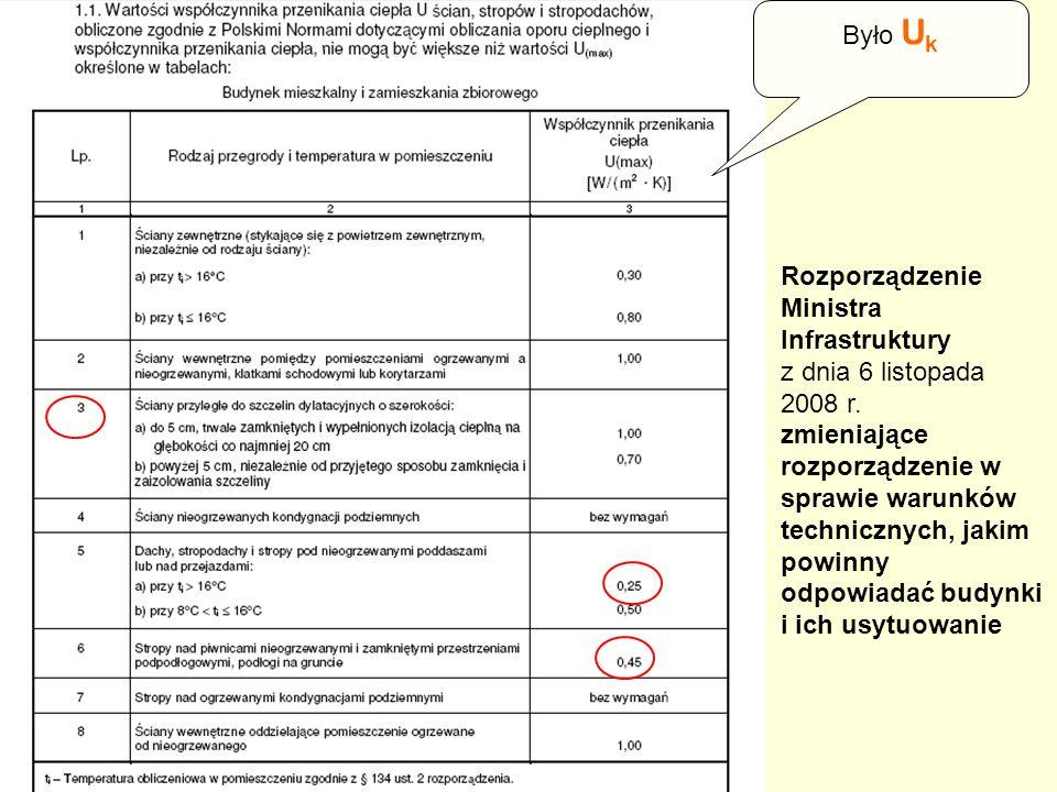 Rozporządzenie Ministra Infrastruktury z dnia 6 listopada 2008 r. zmieniające rozporządzenie w sprawie warunków technicznych, jakim powinny odpowiadać