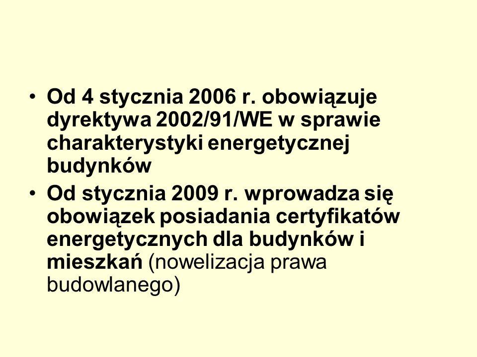 Od 4 stycznia 2006 r. obowiązuje dyrektywa 2002/91/WE w sprawie charakterystyki energetycznej budynków Od stycznia 2009 r. wprowadza się obowiązek pos