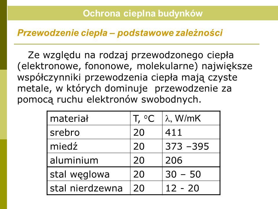 Ze względu na rodzaj przewodzonego ciepła (elektronowe, fononowe, molekularne) największe współczynniki przewodzenia ciepła mają czyste metale, w któr