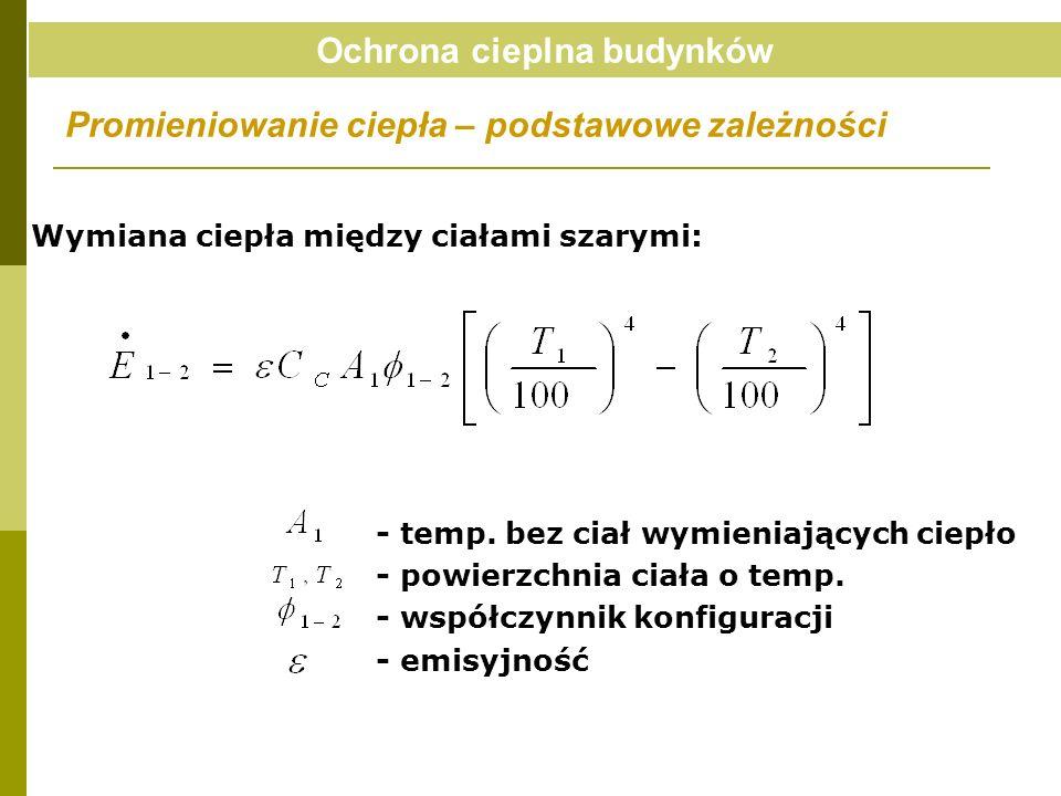 Wymiana ciepła między ciałami szarymi: - temp. bez ciał wymieniających ciepło - powierzchnia ciała o temp. - współczynnik konfiguracji - emisyjność Oc
