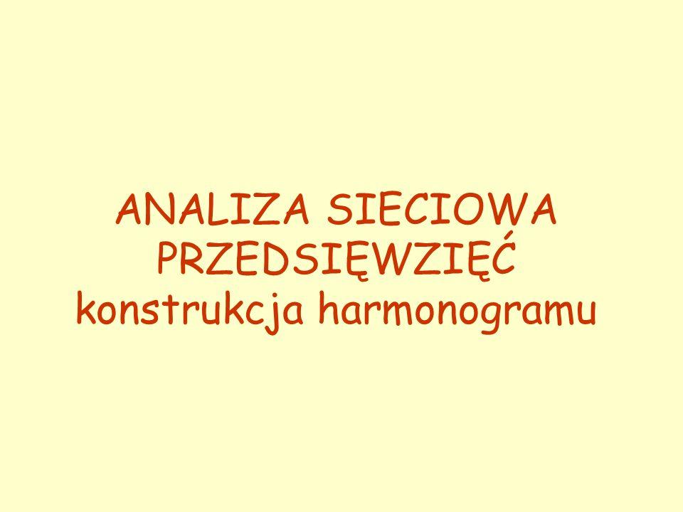 ANALIZA SIECIOWA PRZEDSIĘWZIĘĆ konstrukcja harmonogramu