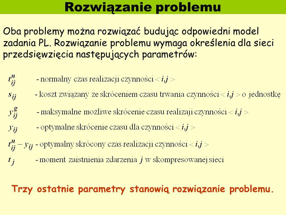 Rozwiązanie problemu Oba problemy można rozwiązać budując odpowiedni model zadania PL. Rozwiązanie problemu wymaga określenia dla sieci przedsięwzięci