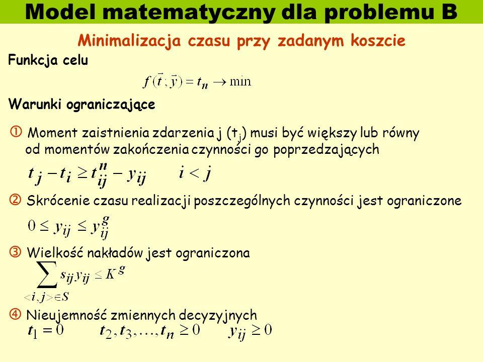 Model matematyczny dla problemu B Minimalizacja czasu przy zadanym koszcie Funkcja celu Warunki ograniczające Moment zaistnienia zdarzenia j (t j ) musi być większy lub równy od momentów zakończenia czynności go poprzedzających Skrócenie czasu realizacji poszczególnych czynności jest ograniczone Wielkość nakładów jest ograniczona Nieujemność zmiennych decyzyjnych