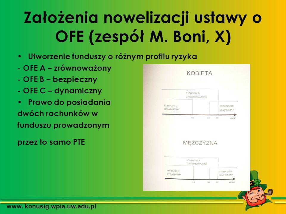 Założenia nowelizacji ustawy o OFE (zespół M. Boni, X) Utworzenie funduszy o różnym profilu ryzyka - OFE A – zrównoważony - OFE B – bezpieczny - OFE C