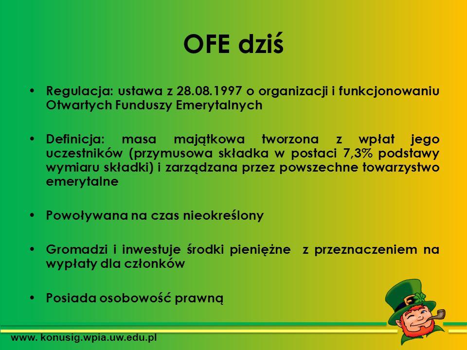 OFE dziś Regulacja: ustawa z 28.08.1997 o organizacji i funkcjonowaniu Otwartych Funduszy Emerytalnych Definicja: masa majątkowa tworzona z wpłat jego