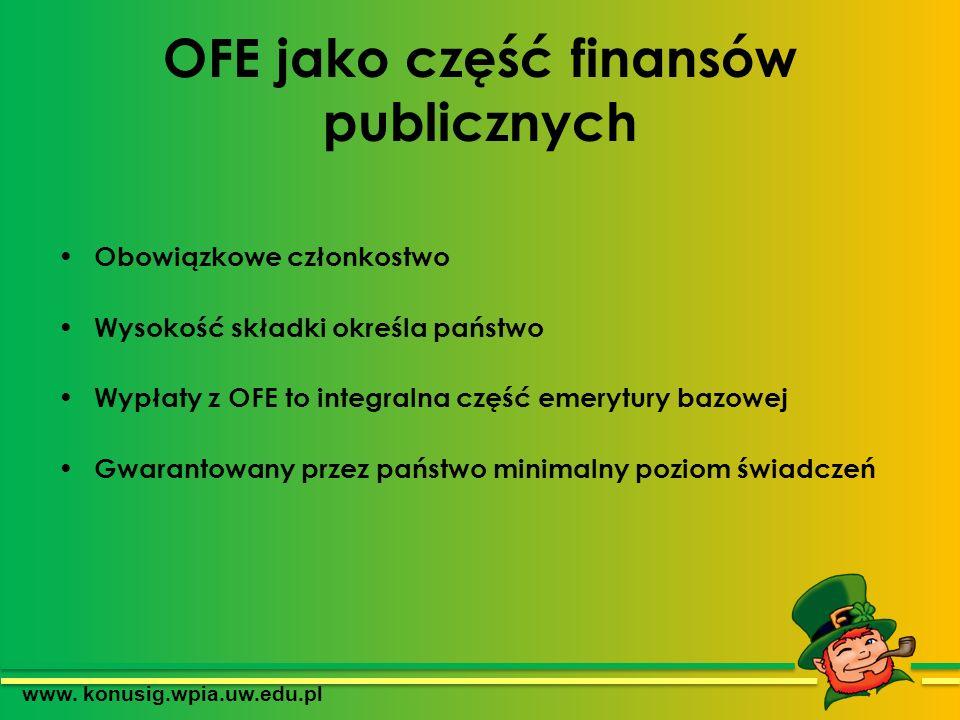 OFE jako część finansów publicznych Obowiązkowe członkostwo Wysokość składki określa państwo Wypłaty z OFE to integralna część emerytury bazowej Gwara