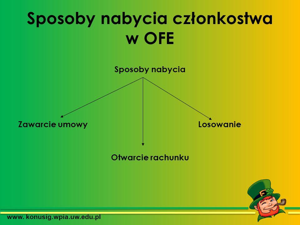 Sposoby nabycia członkostwa w OFE Sposoby nabycia Zawarcie umowyLosowanie Otwarcie rachunku www. konusig.wpia.uw.edu.pl