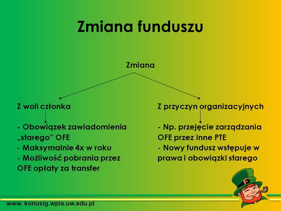 Zmiana funduszu Zmiana Z woli członkaZ przyczyn organizacyjnych - Obowiązek zawiadomienia- Np. przejęcie zarządzania starego OFEOFE przez inne PTE - M
