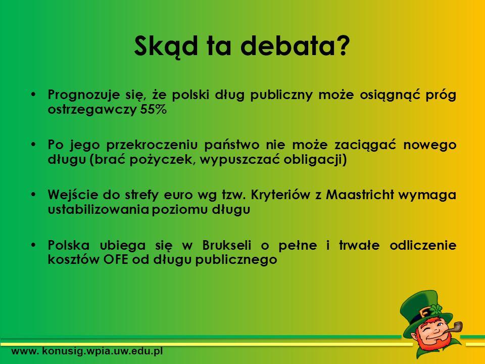Skąd ta debata? Prognozuje się, że polski dług publiczny może osiągnąć próg ostrzegawczy 55% Po jego przekroczeniu państwo nie może zaciągać nowego dł