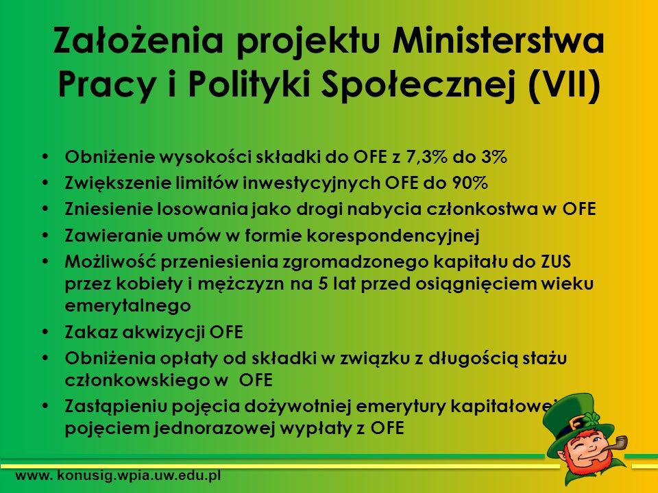 Założenia projektu Ministerstwa Pracy i Polityki Społecznej (VII) Obniżenie wysokości składki do OFE z 7,3% do 3% Zwiększenie limitów inwestycyjnych O