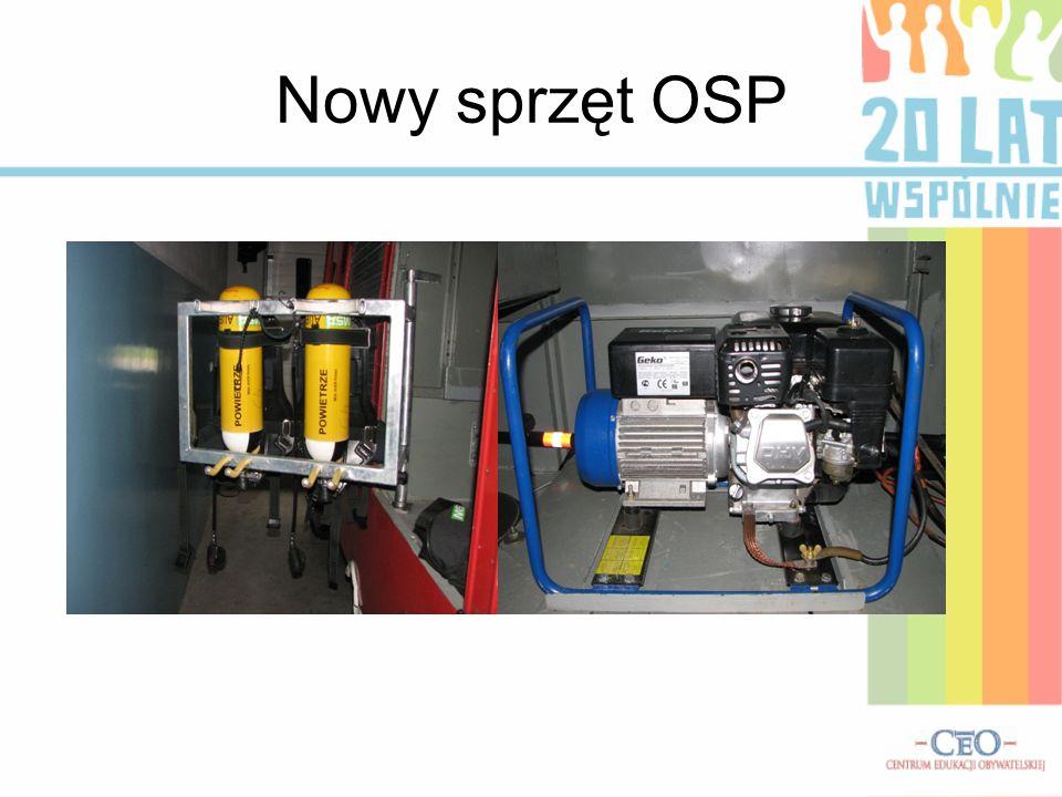 Nowy sprzęt OSP
