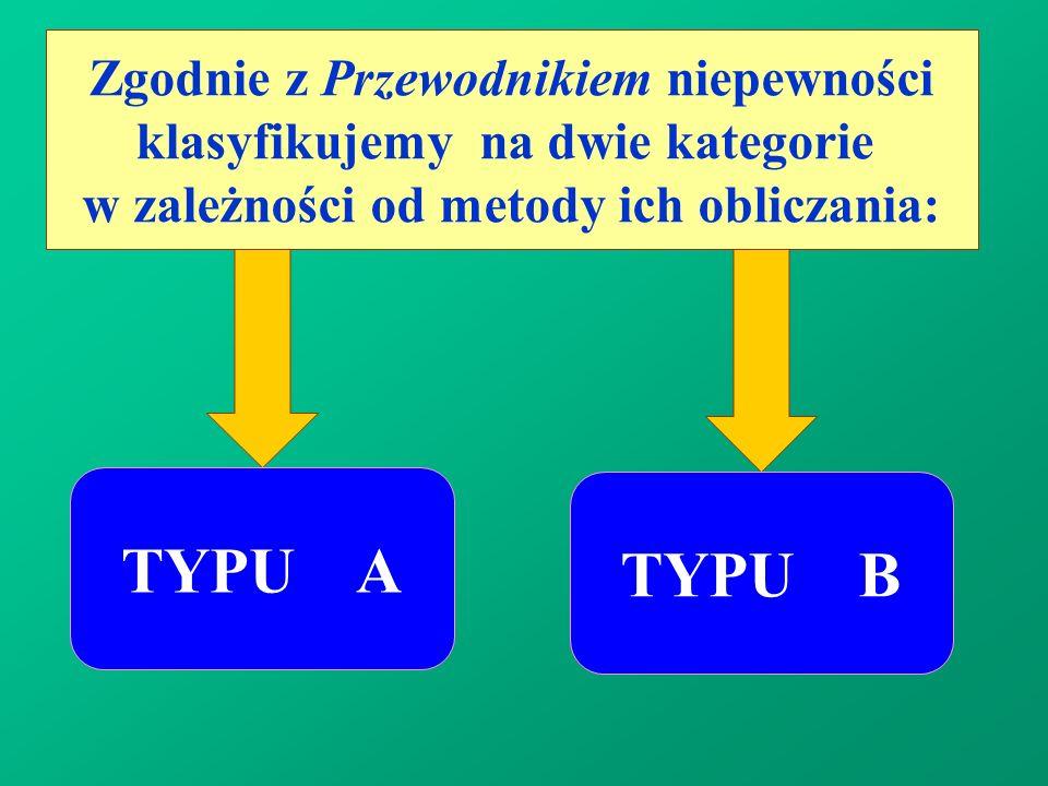 Zgodnie z Przewodnikiem niepewności klasyfikujemy na dwie kategorie w zależności od metody ich obliczania: TYPU A TYPU B