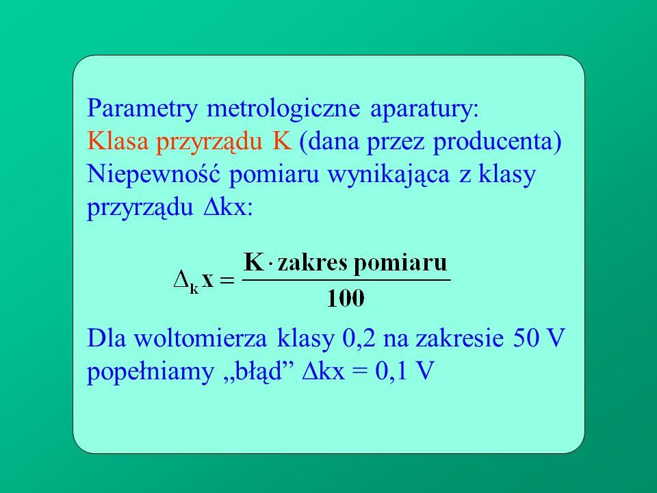 Parametry metrologiczne aparatury: Klasa przyrządu K (dana przez producenta) Niepewność pomiaru wynikająca z klasy przyrządu kx: Dla woltomierza klasy