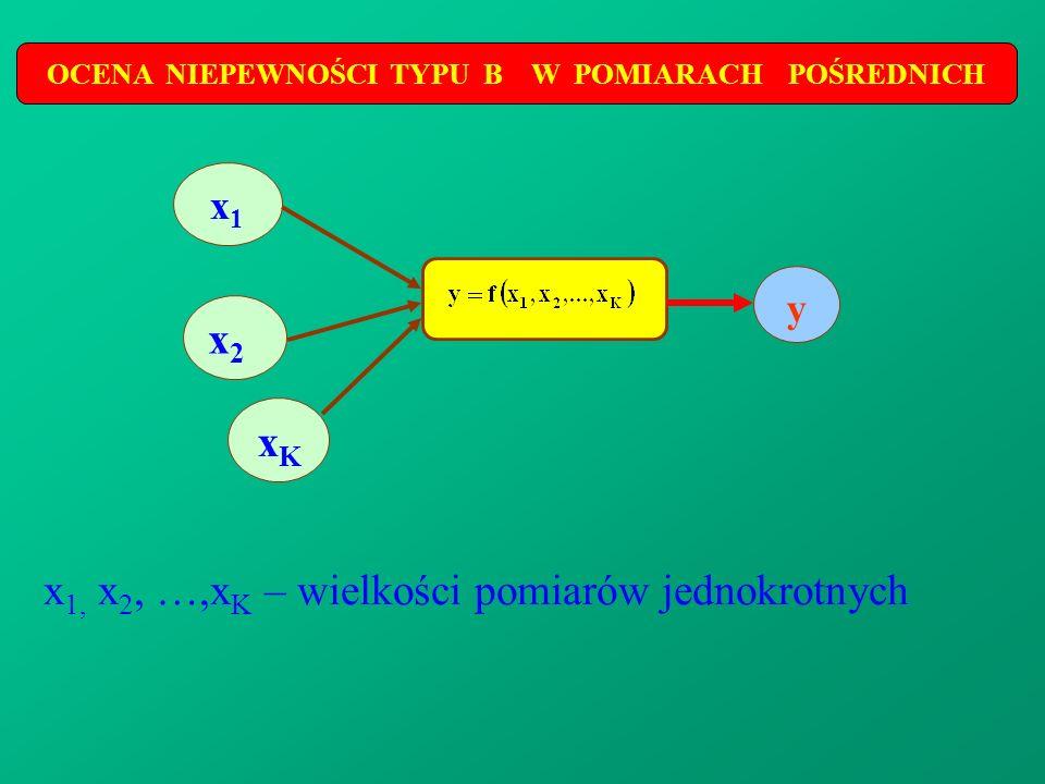 OCENA NIEPEWNOŚCI TYPU B W POMIARACH POŚREDNICH x 1 y x2x2 xKxK x 1, x 2, …,x K – wielkości pomiarów jednokrotnych