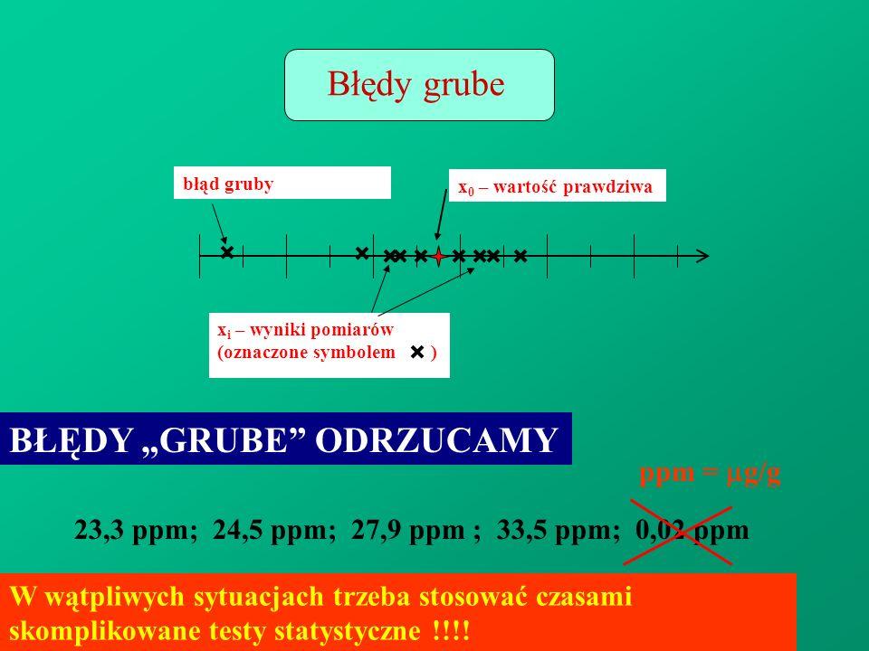 23,3 ppm; 24,5 ppm; 27,9 ppm ; 33,5 ppm; 0,02 ppm ppm = g/g W wątpliwych sytuacjach trzeba stosować czasami skomplikowane testy statystyczne !!!! x i