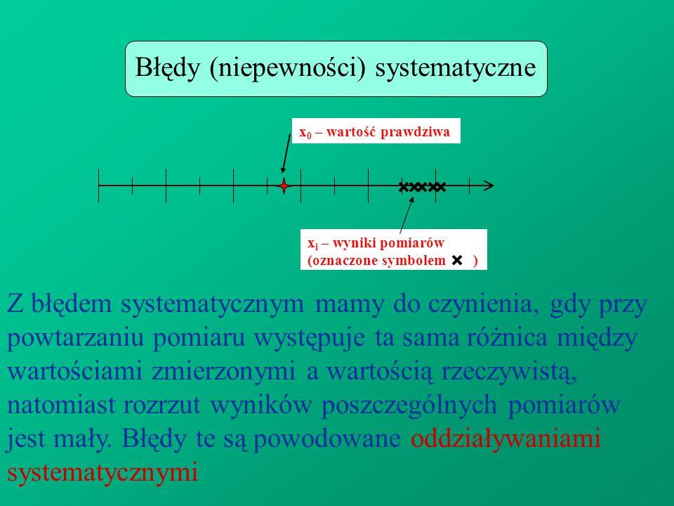 x i – wyniki pomiarów (oznaczone symbolem ) x 0 – wartość prawdziwa Z błędem systematycznym mamy do czynienia, gdy przy powtarzaniu pomiaru występuje