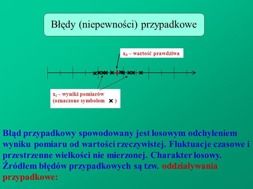 A w jaki sposób obliczyć niepewność wielkości, która uzależniona jest od oddziaływań systematycznych i przypadkowych .