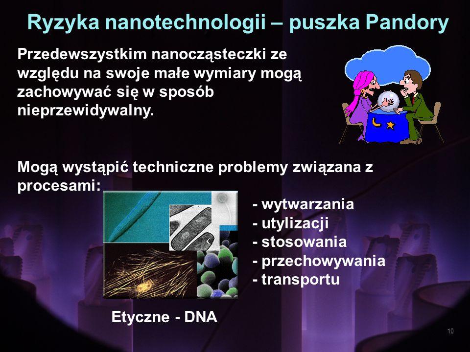 Ryzyka nanotechnologii – puszka Pandory Przedewszystkim nanocząsteczki ze względu na swoje małe wymiary mogą zachowywać się w sposób nieprzewidywalny.