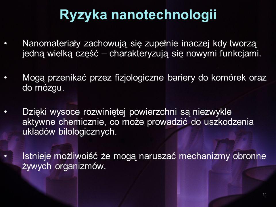 Ryzyka nanotechnologii Nanomateriały zachowują się zupełnie inaczej kdy tworzą jedną wielką część – charakteryzują się nowymi funkcjami. Mogą przenika
