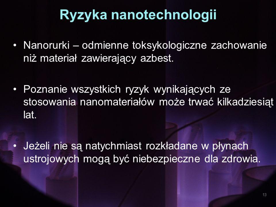 Ryzyka nanotechnologii Nanorurki – odmienne toksykologiczne zachowanie niż materiał zawierający azbest. Poznanie wszystkich ryzyk wynikających ze stos