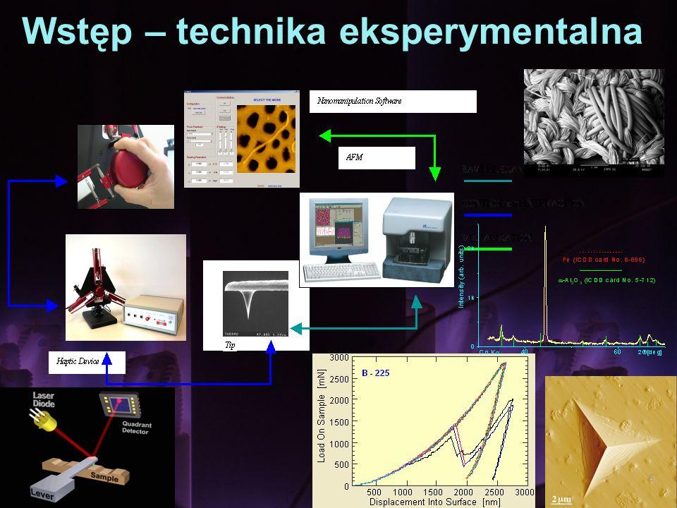 Wstęp – technika eksperymentalna 6