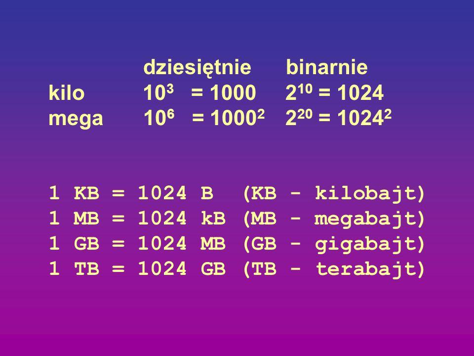 dziesiętnie binarnie kilo 10 3 = 10002 10 = 1024 mega10 6 = 1000 2 2 20 = 1024 2 1 KB = 1024 B (KB - kilobajt) 1 MB = 1024 kB (MB - megabajt) 1 GB = 1