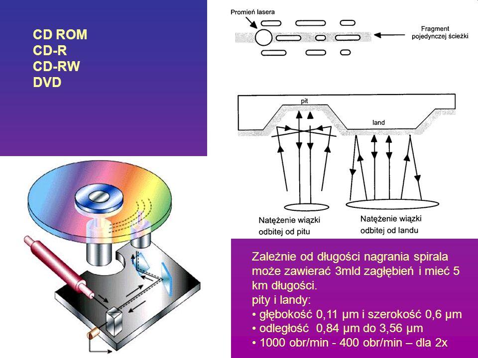 CD ROM CD-R CD-RW DVD Zależnie od długości nagrania spirala może zawierać 3mld zagłębień i mieć 5 km długości. pity i landy: głębokość 0,11 µm i szero