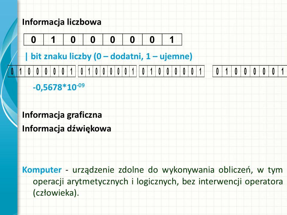 Informacja liczbowa | bit znaku liczby (0 – dodatni, 1 – ujemne) -0,5678*10 -09 Informacja graficzna Informacja dźwiękowa Komputer - urządzenie zdolne