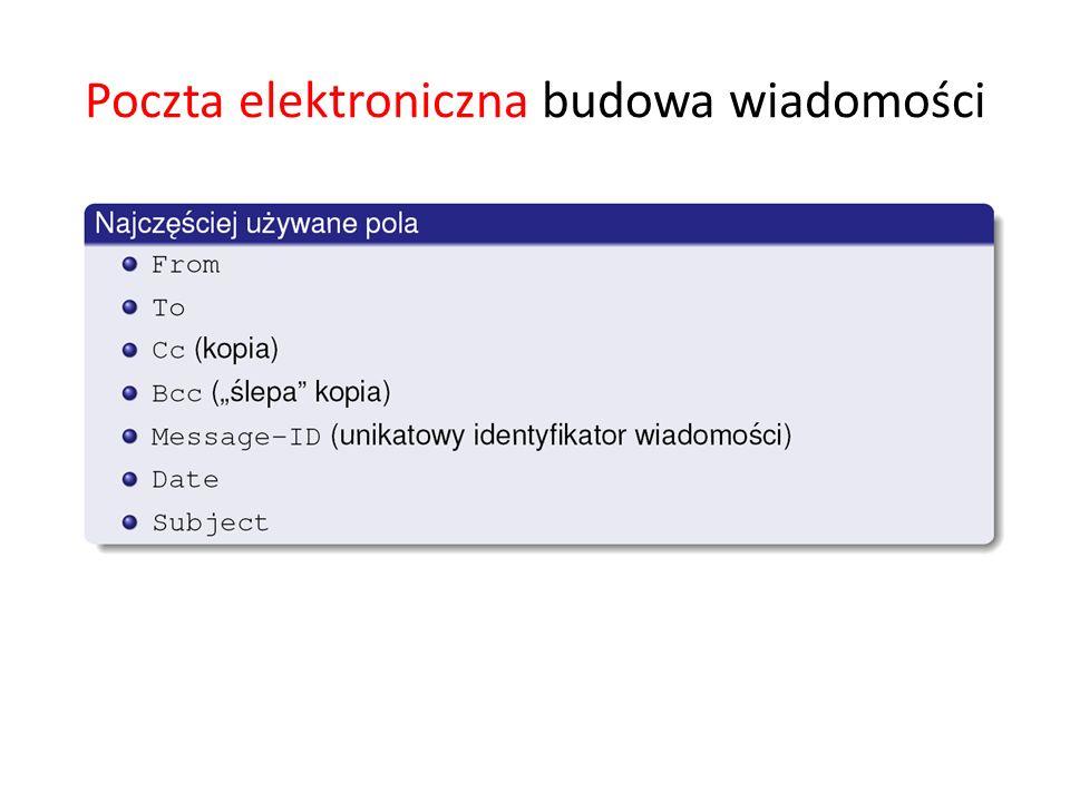 Poczta elektroniczna budowa wiadomości
