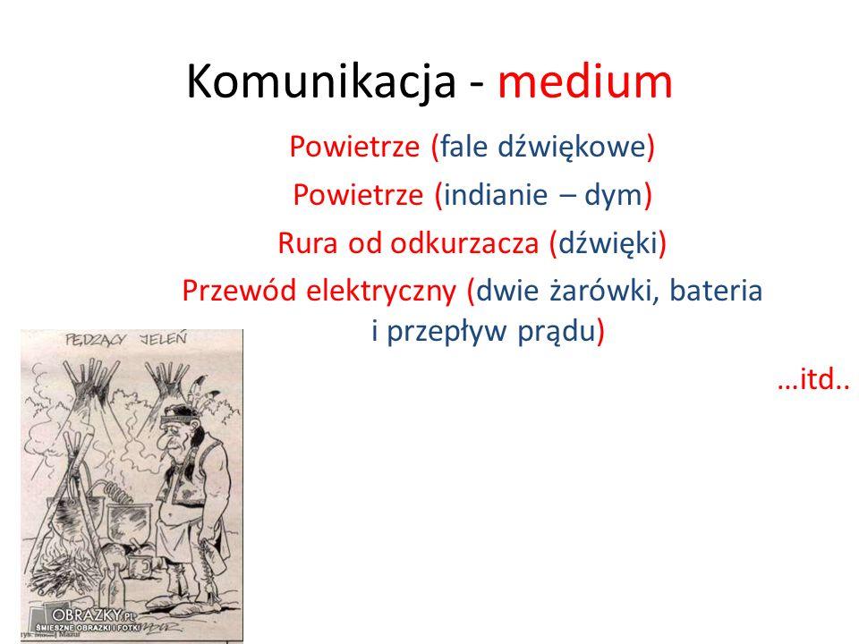 Komunikacja - medium Powietrze (fale dźwiękowe) Powietrze (indianie – dym) Rura od odkurzacza (dźwięki) Przewód elektryczny (dwie żarówki, bateria i p