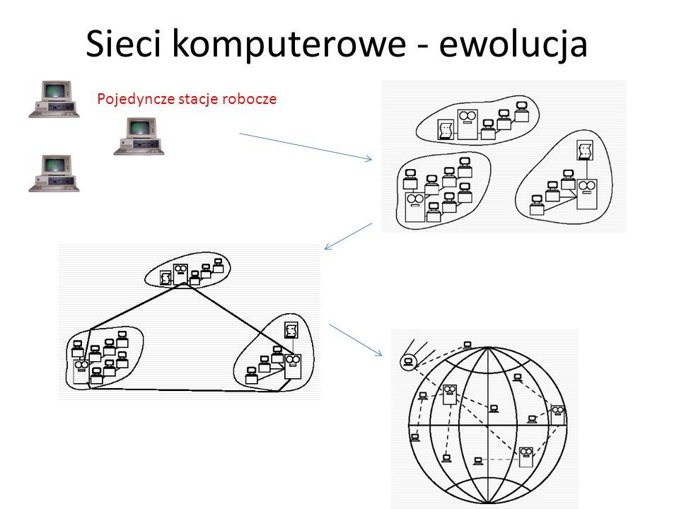 Sieci komputerowe - ewolucja Pojedyncze stacje robocze