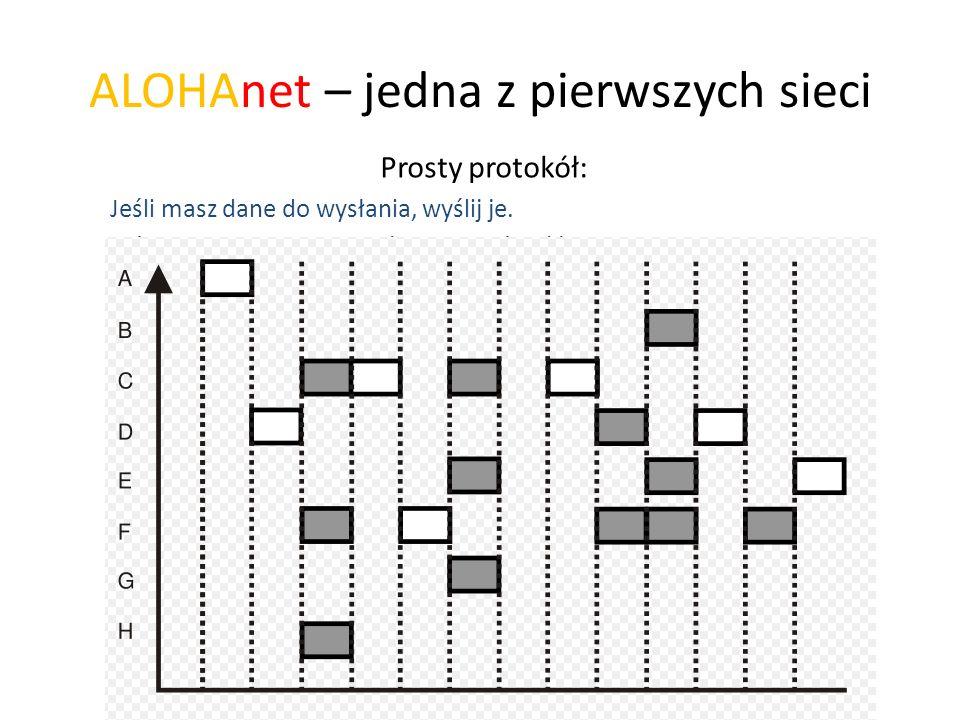 ALOHAnet – jedna z pierwszych sieci Prosty protokół: Jeśli masz dane do wysłania, wyślij je. Jeśli wystąpiła kolizja, spróbuj wysłać później
