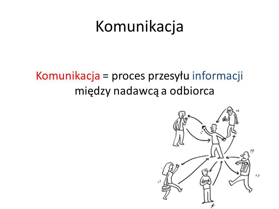Komunikacja Komunikacja = proces przesyłu informacji między nadawcą a odbiorca
