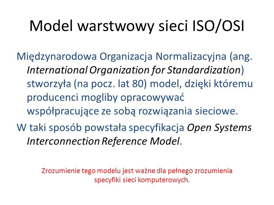 Model warstwowy sieci ISO/OSI Międzynarodowa Organizacja Normalizacyjna (ang. International Organization for Standardization) stworzyła (na pocz. lat