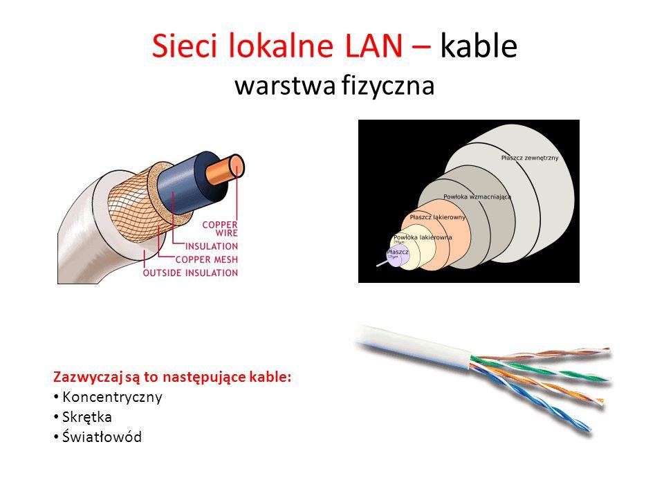 Sieci lokalne LAN – kable warstwa fizyczna Zazwyczaj są to następujące kable: Koncentryczny Skrętka Światłowód