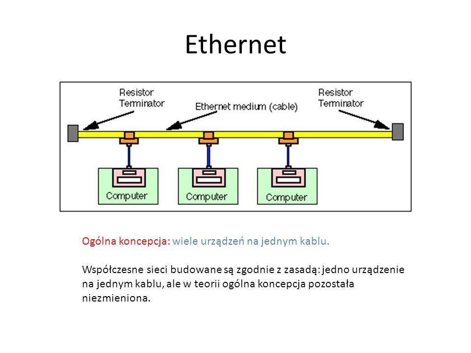 Ethernet Ogólna koncepcja: wiele urządzeń na jednym kablu. Współczesne sieci budowane są zgodnie z zasadą: jedno urządzenie na jednym kablu, ale w teo