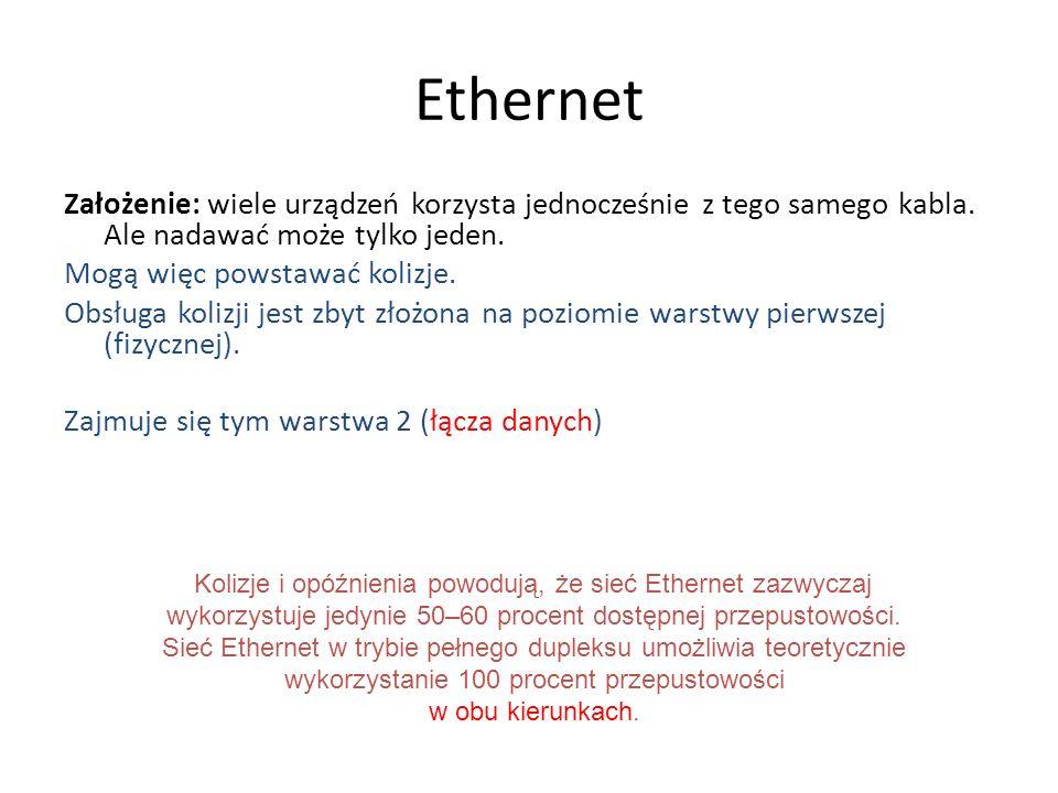 Ethernet Założenie: wiele urządzeń korzysta jednocześnie z tego samego kabla. Ale nadawać może tylko jeden. Mogą więc powstawać kolizje. Obsługa koliz