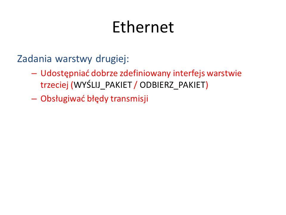 Ethernet Zadania warstwy drugiej: – Udostępniać dobrze zdefiniowany interfejs warstwie trzeciej (WYŚLIJ_PAKIET / ODBIERZ_PAKIET) – Obsługiwać błędy tr